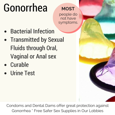 Sexually transmitted diseases that cause uti