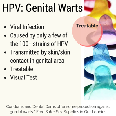 treatment for genital papillomavirus